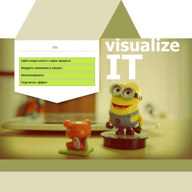 Что мыпоменяли внаших процессах заноябрь: визуальное управление