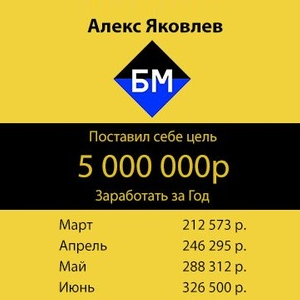 Как зарабатывать 5000000 рублей вгод изадолбать случайную студию