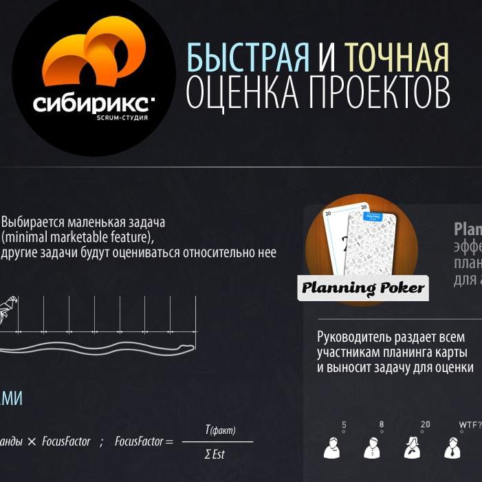 Инфографика: как быстрои точно оценивать проект
