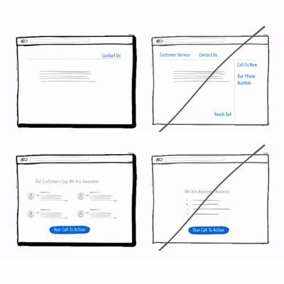 Улучшаем пользовательский интерфейс сайта: практические рекомендации